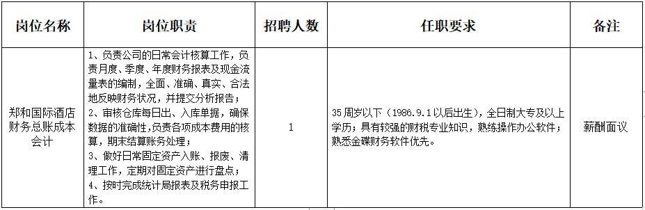 太仓郑和国际酒店管理有限公司招聘工作人员简章